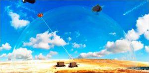 Israël : Nouvelle technologie epoustouflante, une épée laser face aux menaces