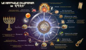 Le Calendrier Biblique : Calculer la Nouvelle Année Biblique